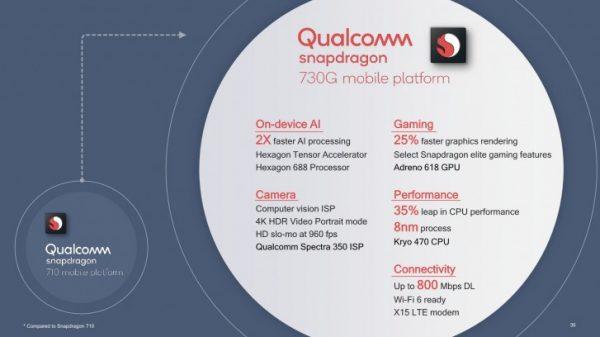 Snapdragon 665 730G