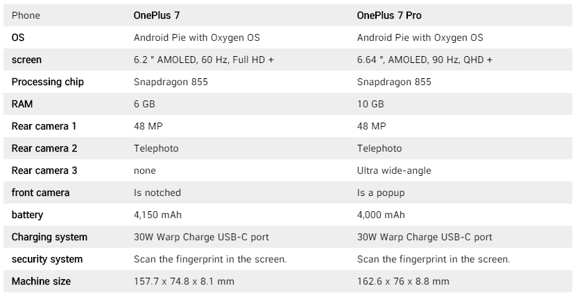OnePlus 7 specifications