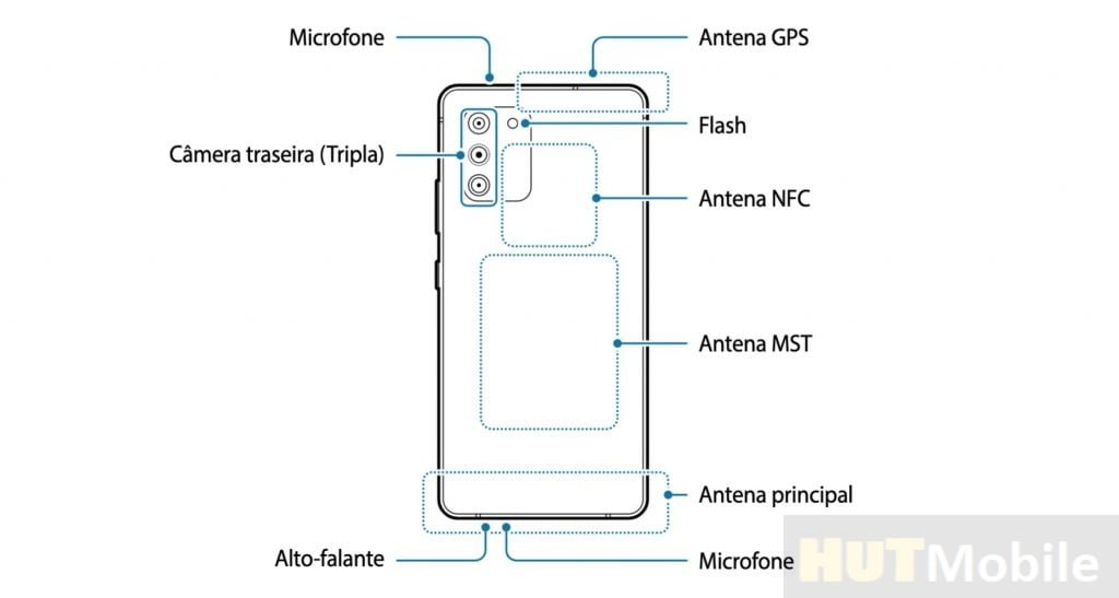 Official Documentation Confirms Samsung Galaxy S10 Lite Smartphone Design
