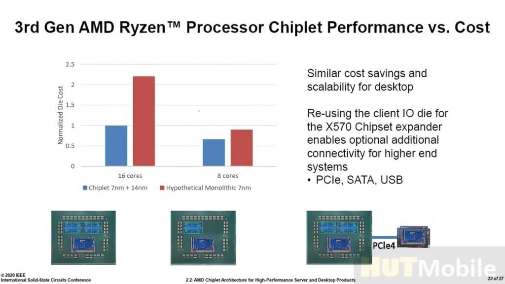 4th generation Ryzen processors will be discussed with their prices