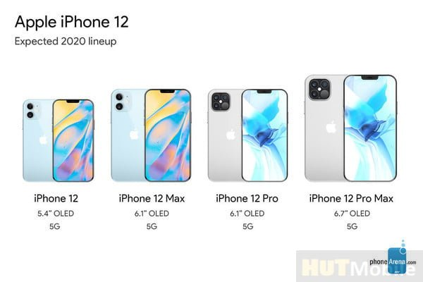 IPhone 12 series new renderings expose bangs smaller and more powerful camera function