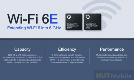 Qualcomm launches Wi-Fi 6E chip is expected to be applied to Snapdragon series chips in the second half of the year