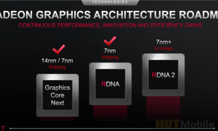 AMD game engineering team: AMD RDNA 2 and after: More focus on ray tracing according to the job advertisement