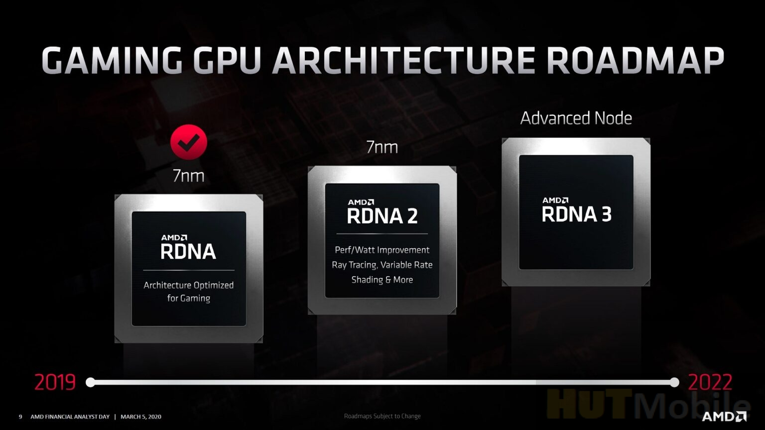 AMD Big Navi graphics card surprises with its VRAM value: NVIDIA killer AMD Big Navi will surprise with its VRAM value